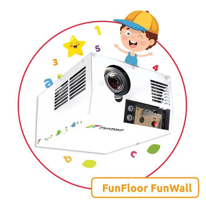 FunWall – Interaktywna Ścianka